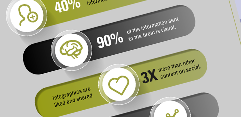 The Power of an Infographic