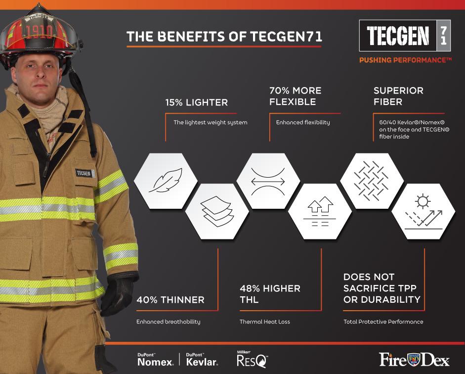 TECGEN71 Fire-Dex
