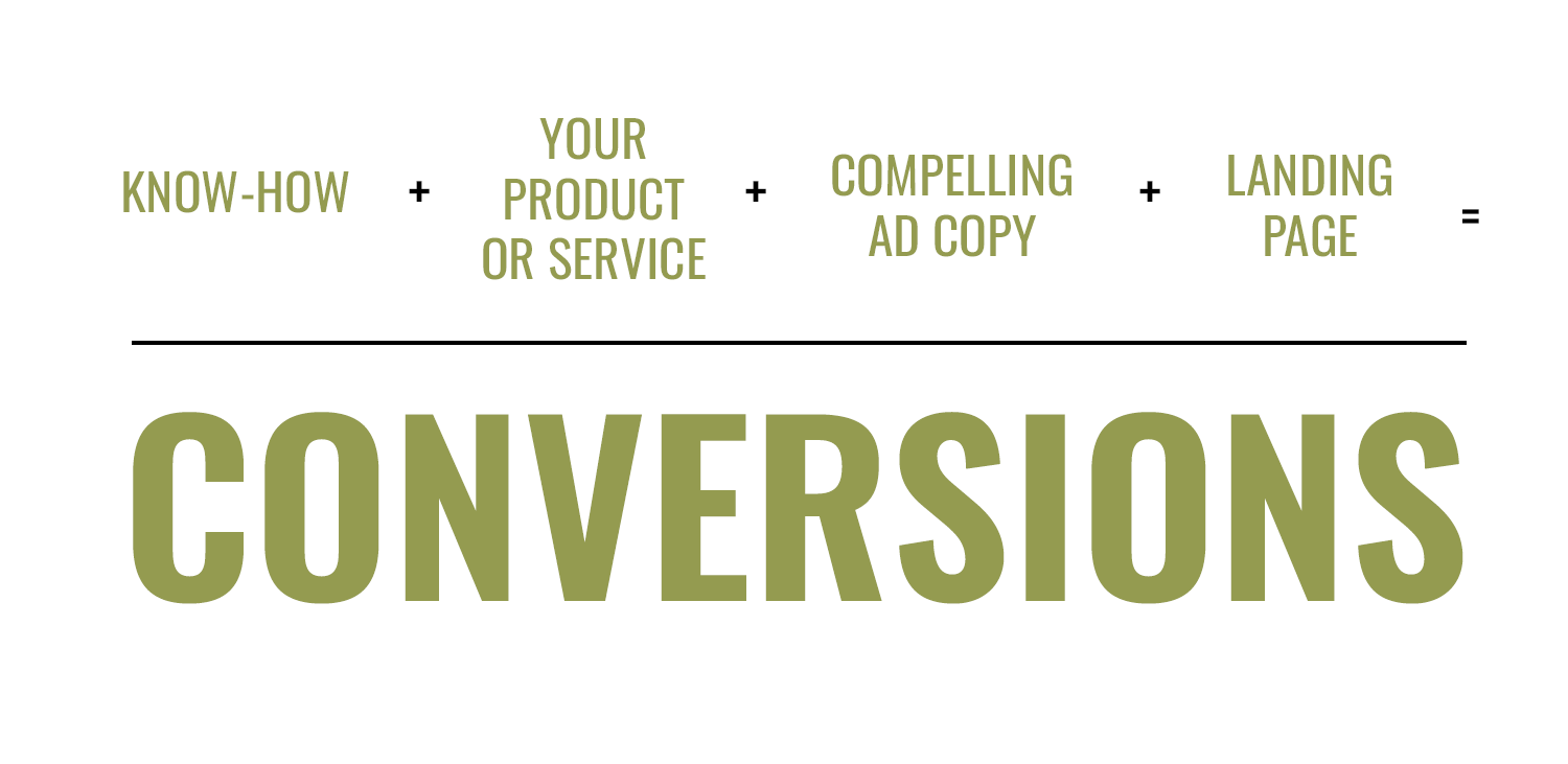 The ingredients for Google Ads conversions.